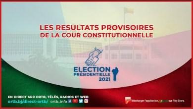 Photo of Élection présidentielle du 11 Avril 2021: Les résultats provisoires de la cour constitutionnelle