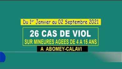 Photo of «Viols sur mineures à Abomey-Calavi : combattre le phénomène» [Vidéo]