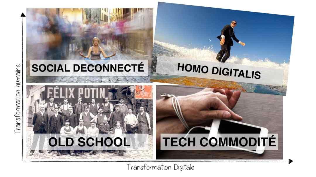 homo digitalis