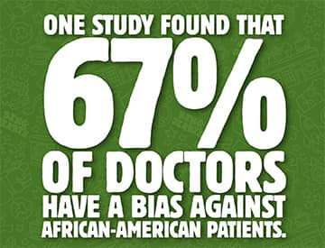 One study found that 67% of doctors have a bias against African-American patients.