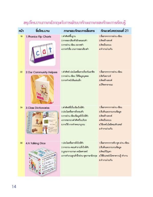 หน้า5