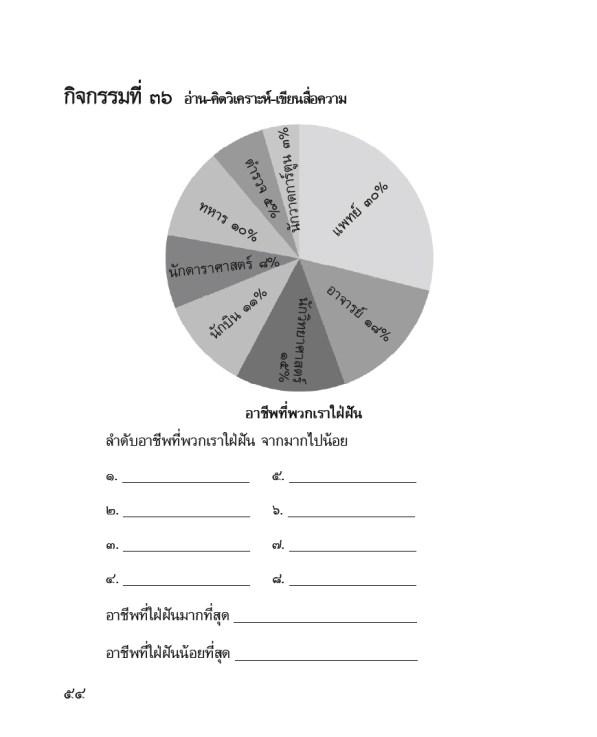Thai3-54
