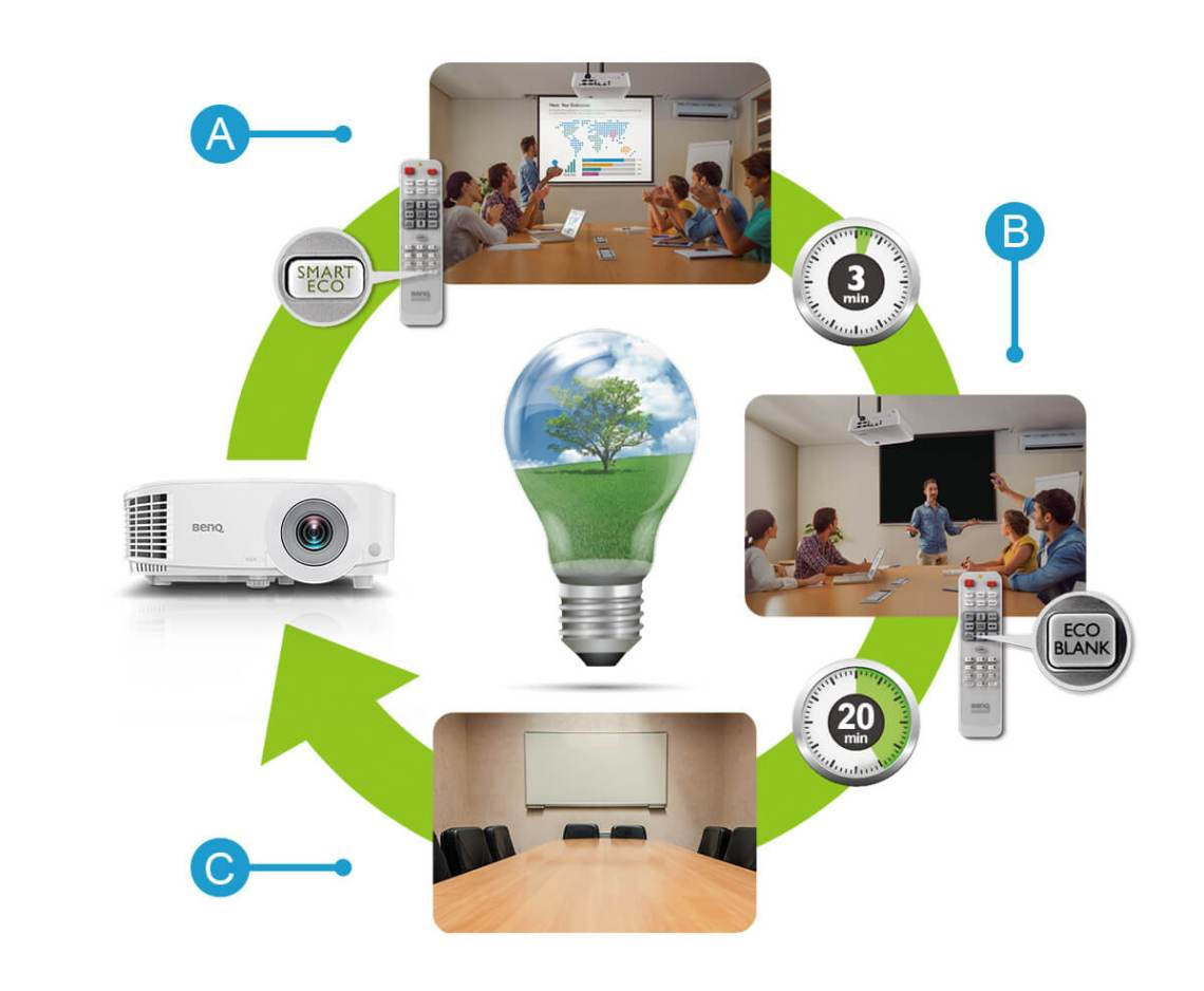eco-cycle-system-mx550 BENQ MX550 PROJECTOR