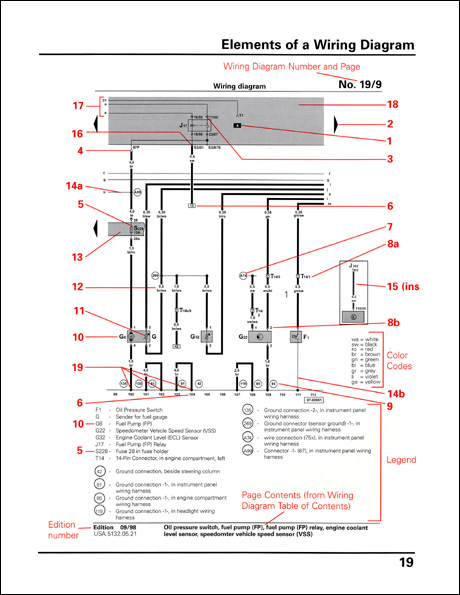 diagram ford training how to read wiring diagrams full