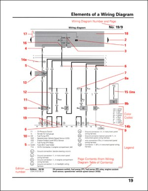 Excerpt  Audi Technical Service Training  Audi How to