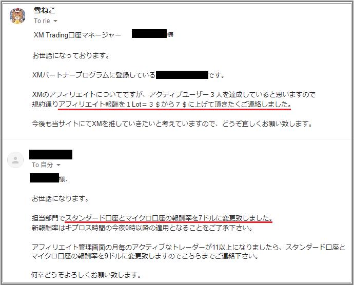XMアフィリエイト報酬アップのメール例