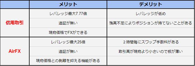 f:id:Yuki_BTC:20180324162639p:plain