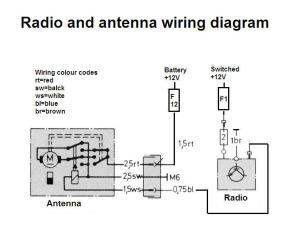 Power antenna question  MercedesBenz Forum