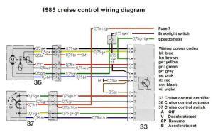 R107 500SL Cruise control actuator removal  MercedesBenz Forum