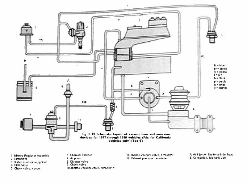 Awe Inspiring 280E Vacuum Diagram Wiring Diagram Wiring Cloud Toolfoxcilixyz