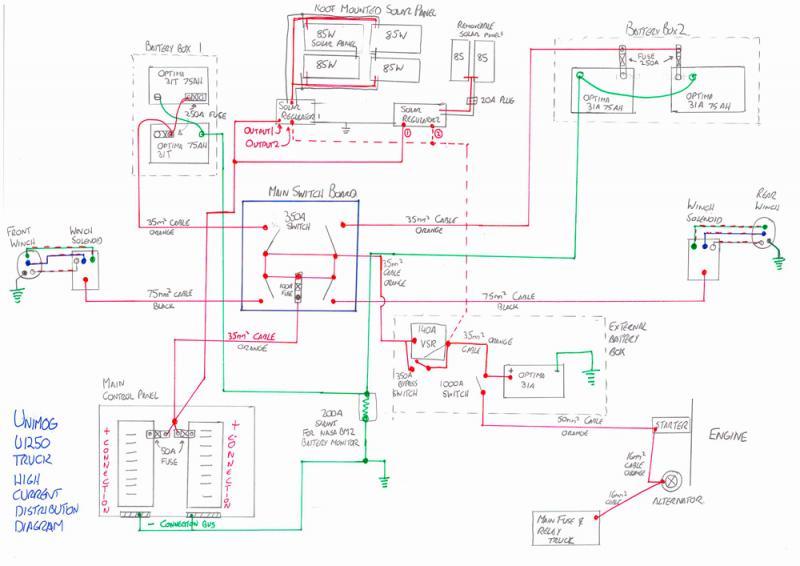 Strange Honda Eu3000Is Wiring Diagram Wiring Diagram Wiring 101 Tzicihahutechinfo
