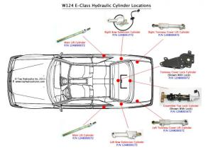 Location diagram and removal instructions for convertible