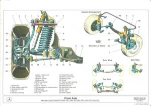 Diagramphoto 560 M117 engine?  MercedesBenz Forum