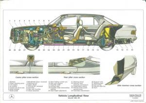 Diagramphoto 560 M117 engine?  MercedesBenz Forum