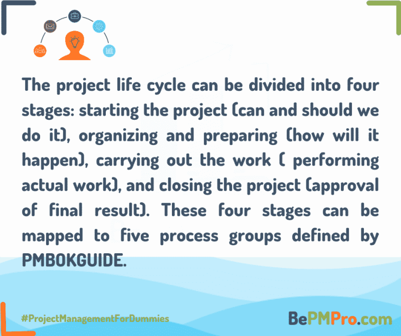 What is a Project Life Cycle? 7 Easy and Short Tips! 4