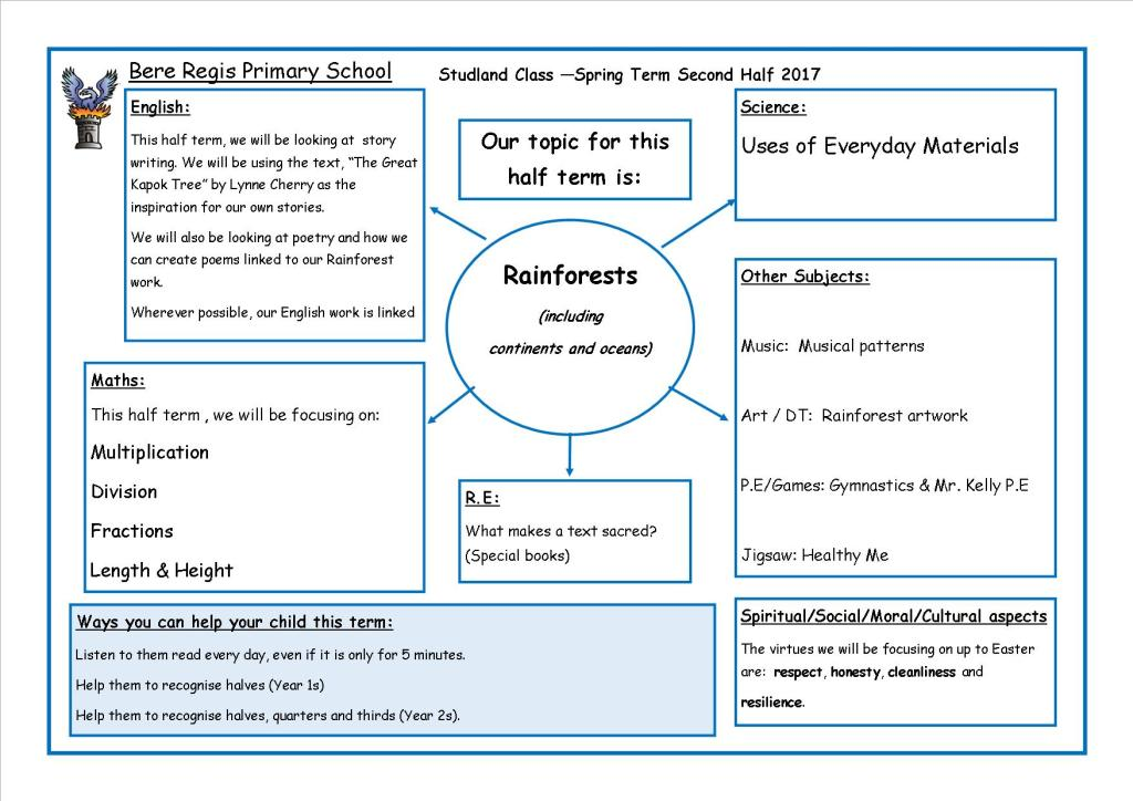 Topic Plan Spring 2017 Rainforests