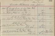 I regnskapet 11.01 1889 kan vi blant annet lese at Gunder Halvorsens enke, Johanne fikk understøttelse til husleie. Enken som hadde ett barn, var født på Kongsberg i 1841 og innflyttet i 1870. Arkivet etter Årstad fattigkommisjon, Bergen Byarkiv (BBA-0254-R/3).
