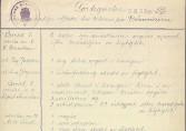 Liste over skadede møbler etc. i leilighetene på Grønneviksøren, datert 19.april 1920