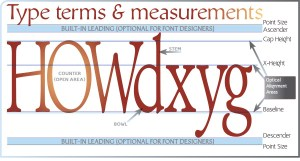 type dimensions in font design