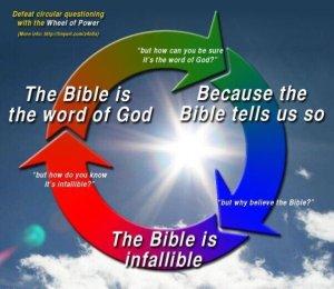 Example of circular logic