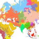 Dünyadaki Diller ve Dil Aileleri