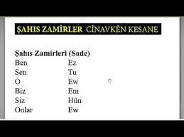 Kürtçe Şahıs Zamirleri
