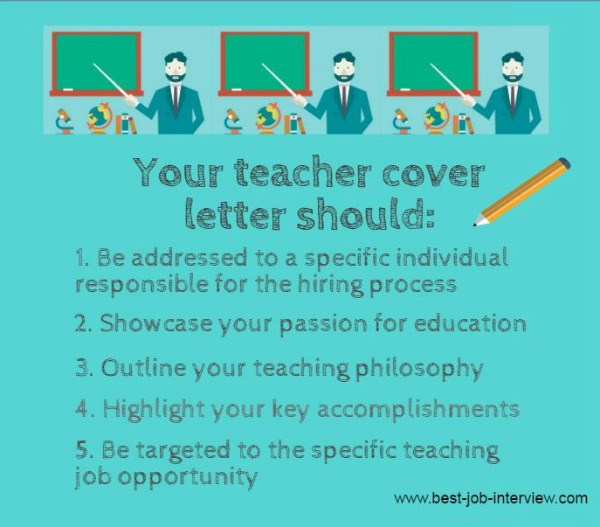 Writing A Cover Letter For Teaching Job 15 Position Sle Of Interest Subsute