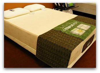 Tempurpedic Mattress Reviews Tempur Hd