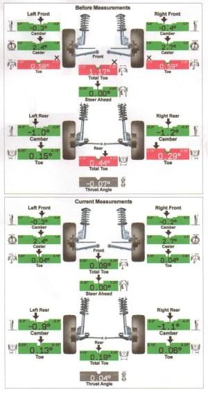 Wheel Front End Alignment Longmont | Best Auto Longmont
