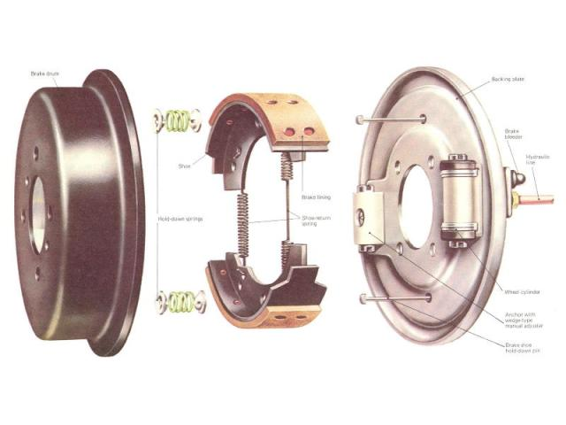 Drum brake components & assembly
