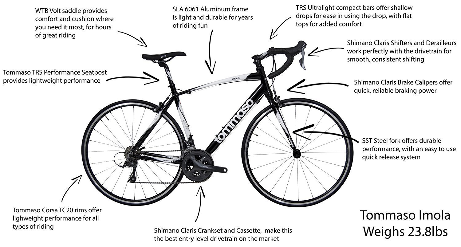 Tommaso Imola Road Bike Design Description