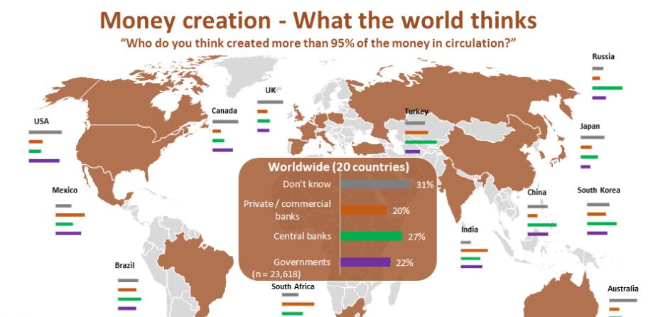 money creation worldwide