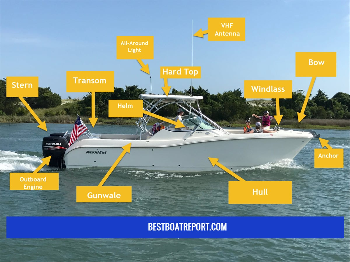 What Are The Parts Of A Boat Called With 20 Examples