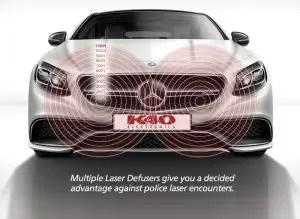 Laser Detectors
