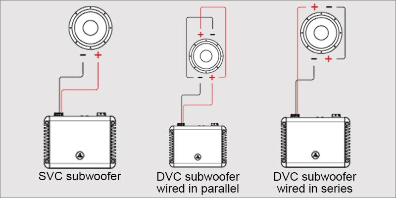 are single or dual voice coil subwoofers better? 1 ohm 4 ohm dual voice coil wiring diagram subwoofer wiring diagrams — how to
