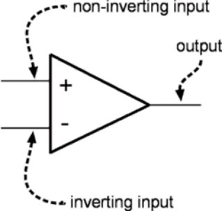 Differential Inputs