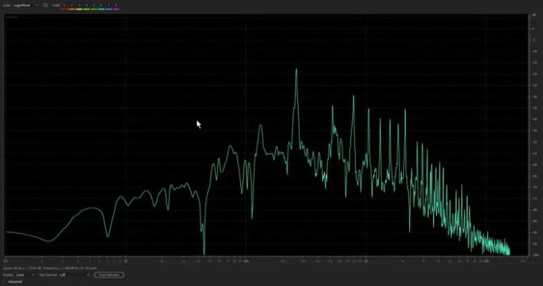 How Sound Works