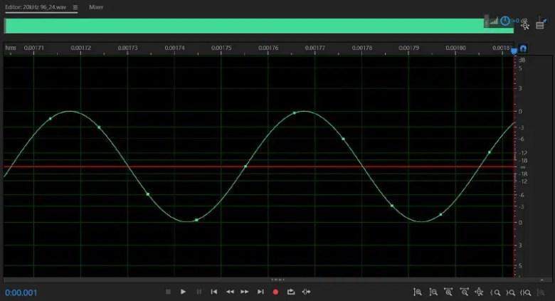 Digital Audio