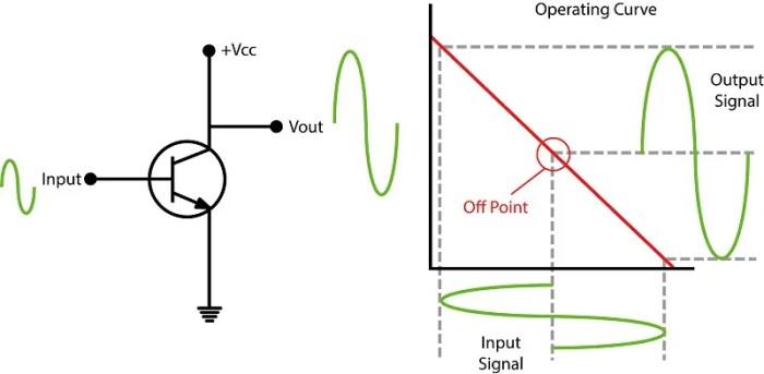 Class AB Amplifier