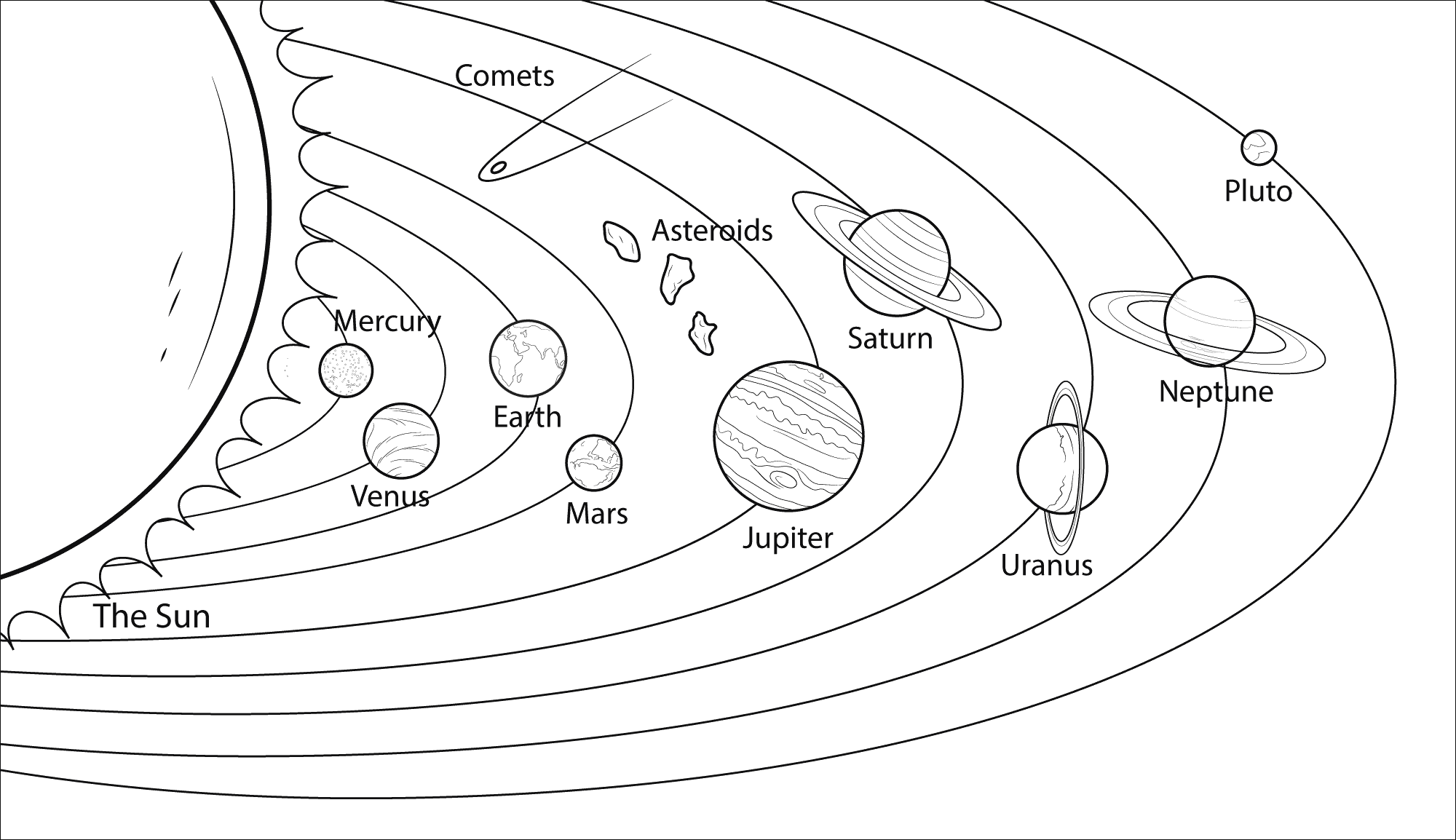 Free Printable Solar System Coloring Pages For Kids Sketch