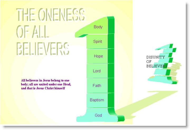 Believers are One