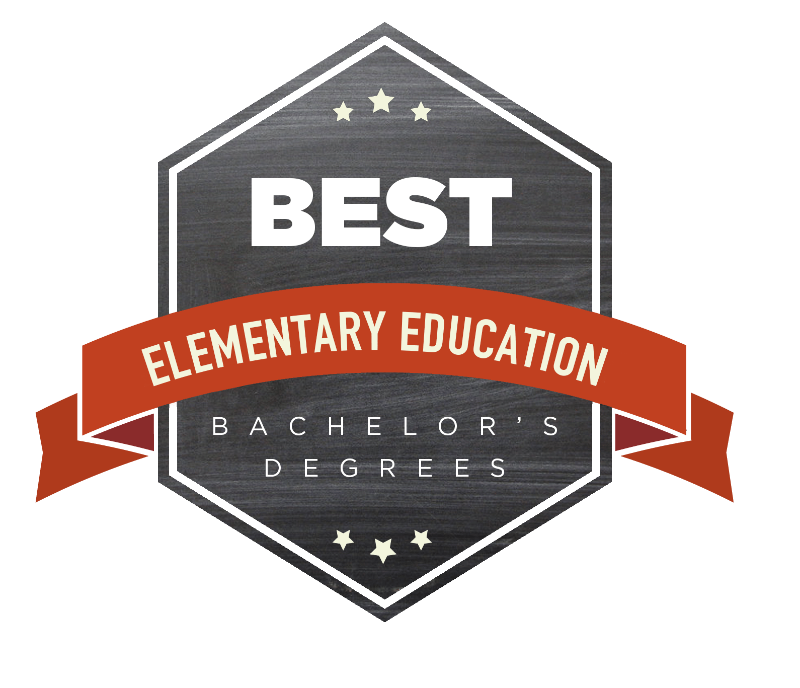 If you want to be one of the individuals addressing the challenges of  21st-century education, a bachelor's degree in elementary education is the  perfect ...