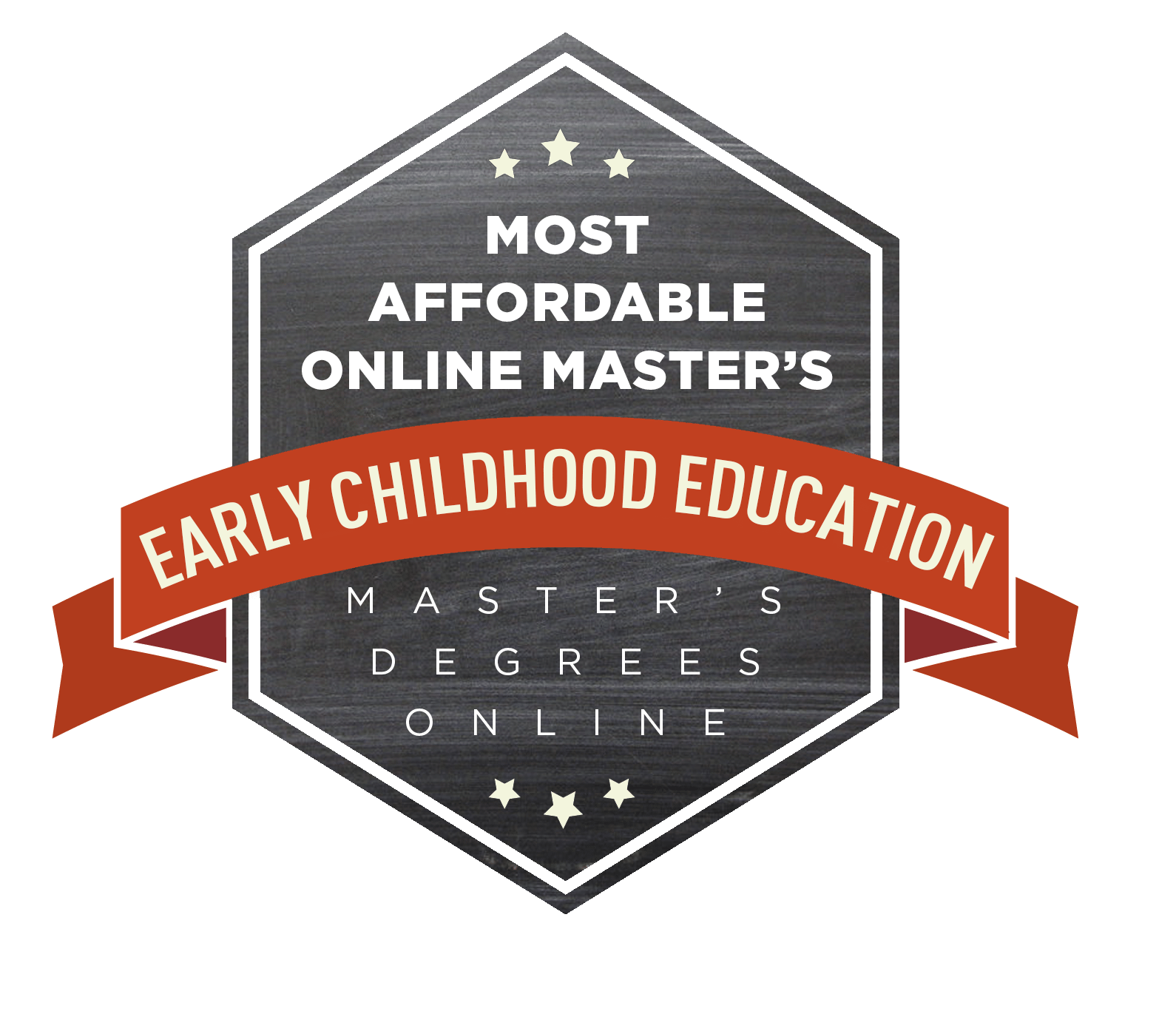 15 Most Affordable Online Masters In Early Childhood Education