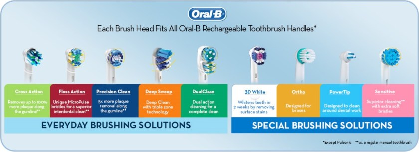 Oral-B Pro 1000 Toothbrush heads solutions