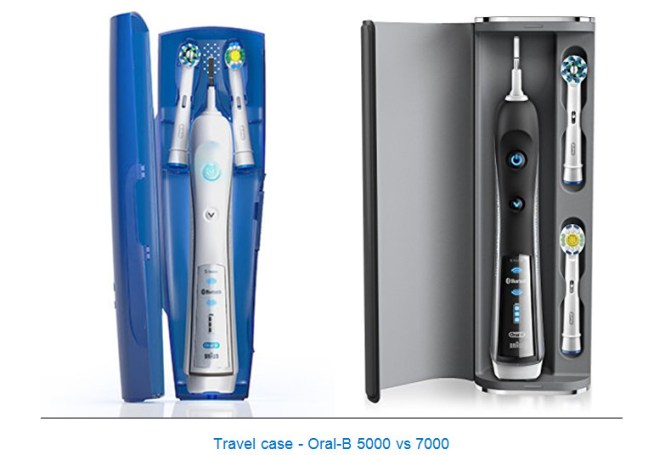 Travel case - Oral-B 5000 vs 7000