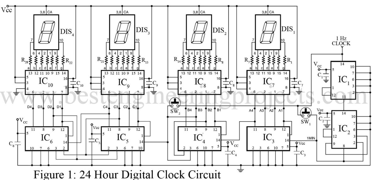 24-Hour Digital Clock and Timer Crcuit
