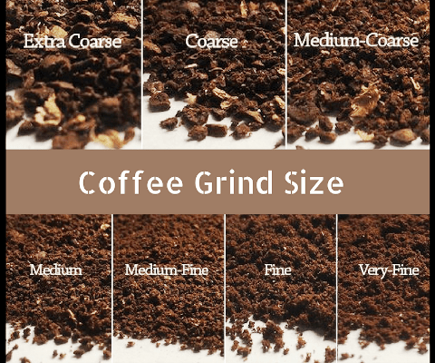 Image Result For How Many Coffee Beans Are In One Cup Of Coffee