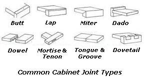 Cabinet Joinery Types | Centerfordemocracy.org