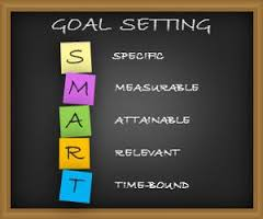 Free Image of Goal Setting