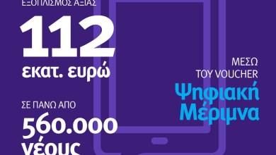 Επιταγή voucher 200 ευρώ σε μαθητές, σπουδαστές, φοιτητές για Η/Υ